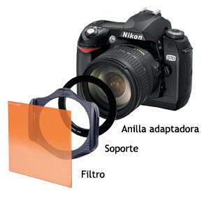 Camara fotografica profesional cual es mejor 1